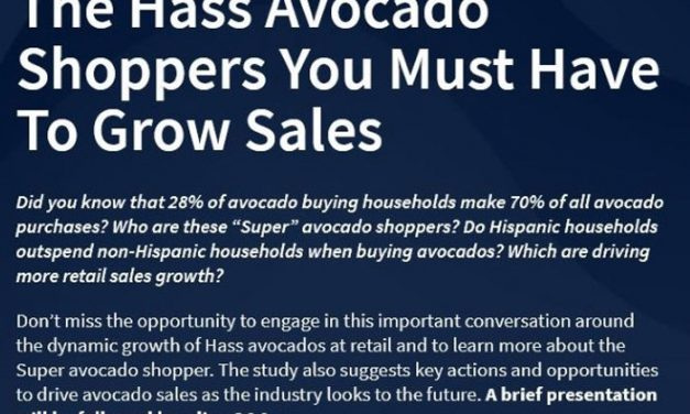 Important WEBINAR On Retail Insights  About Hass Avocado Shoppers